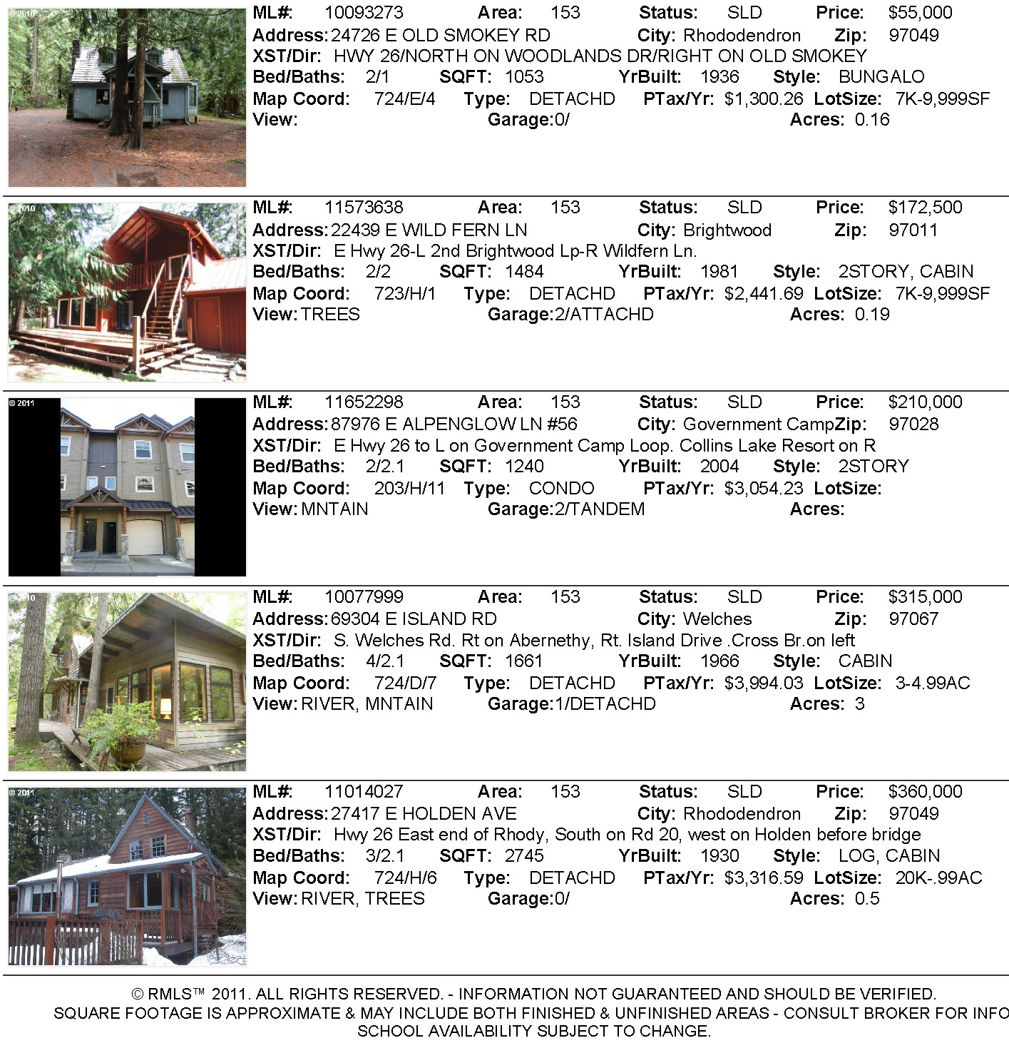 Mt. Hood April 2011 Real Estate Sales