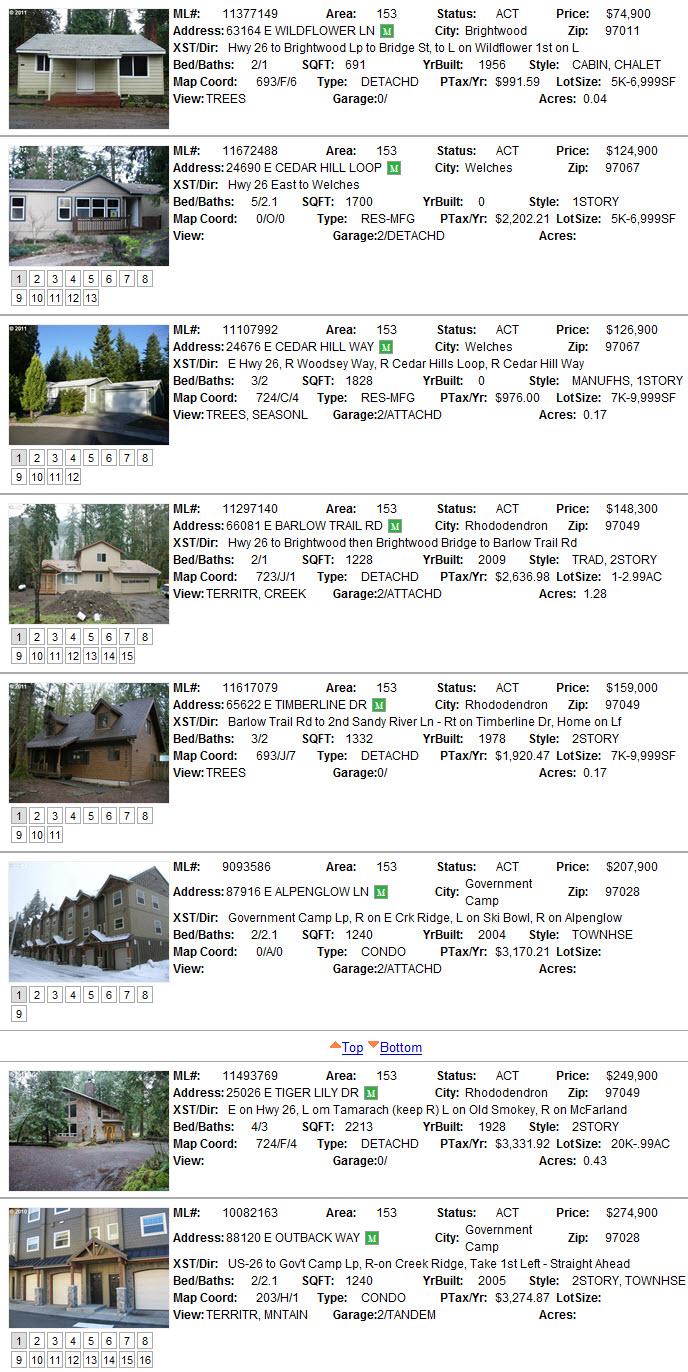 Mt. Hood Foreclosures april 2011