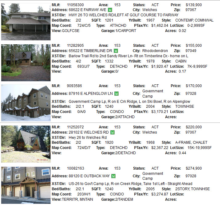 Mt. Hood Foreclosures