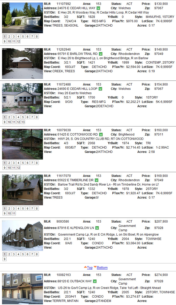 Mt. Hood Foreclosures in March 2011