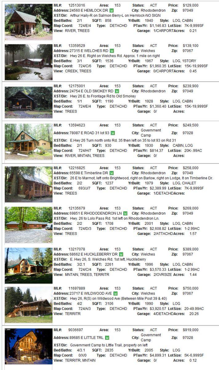 Mt. Hood Log Homes