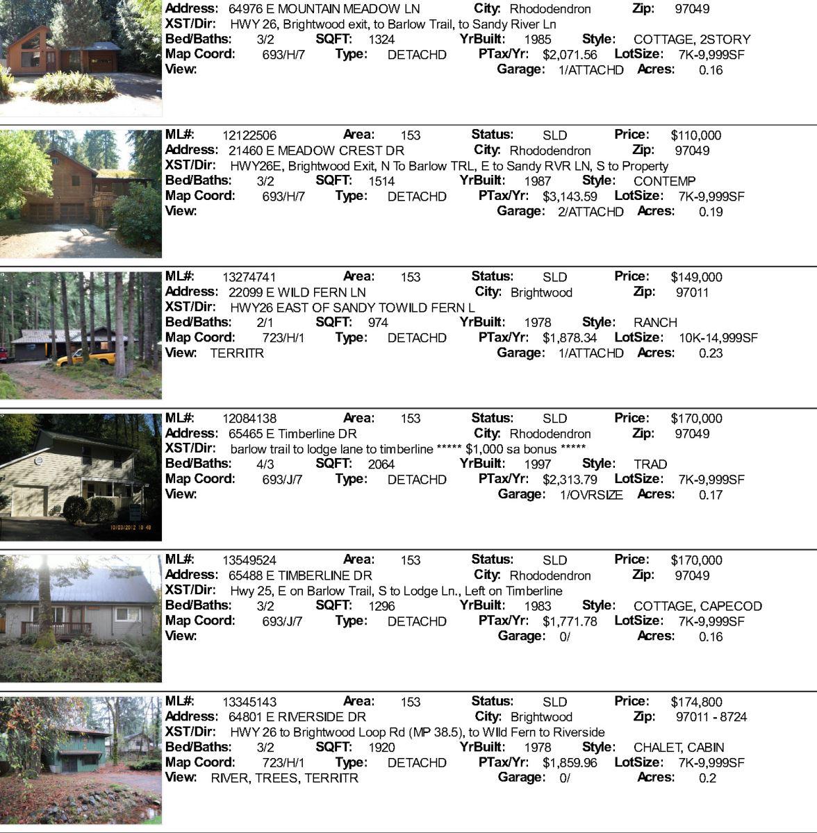 Timberline Rim Sales