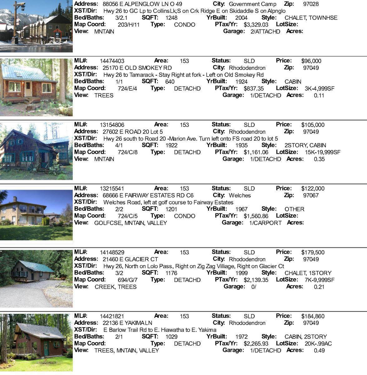 June 2014 Mt. Hood Sales