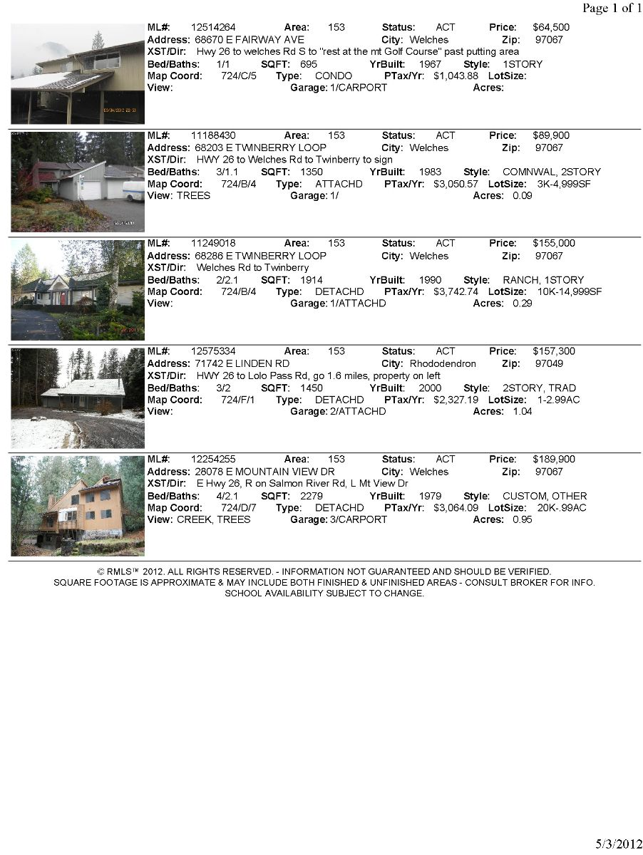 Mt. Hood foreclosures for May 2012