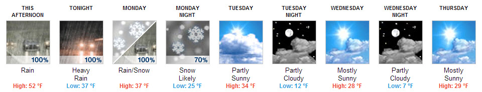Cold weather coming to Mt. Hood in December