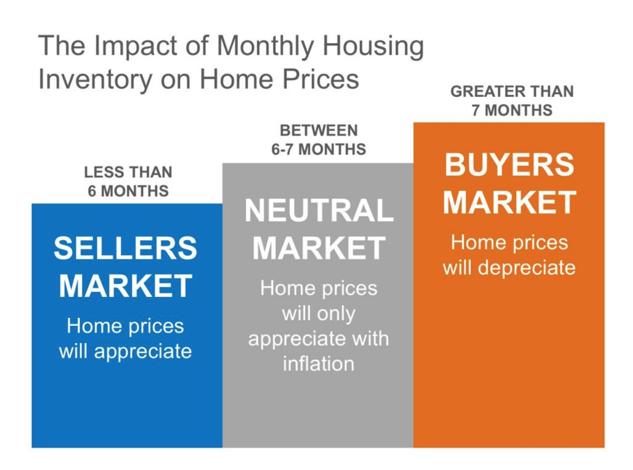 Seller's Market for Real Estate on Mt. Hood