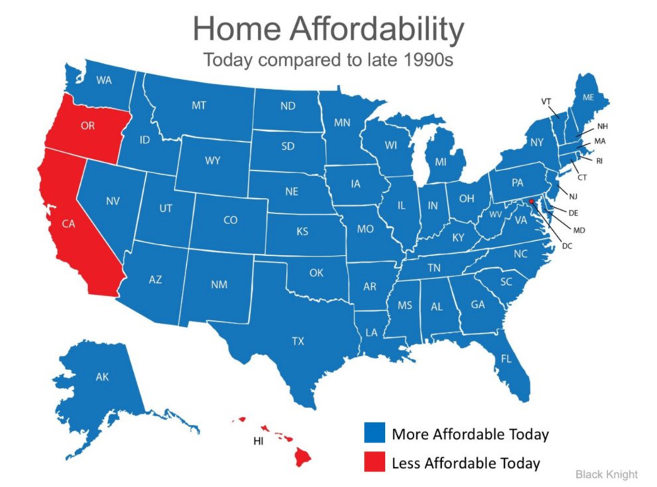 Oregon Home Affordability has skyrocketed