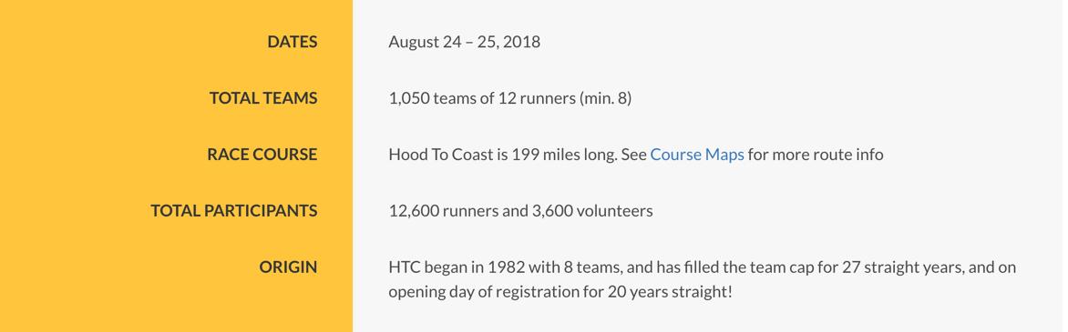 Hood to Coast Relay Race 2018