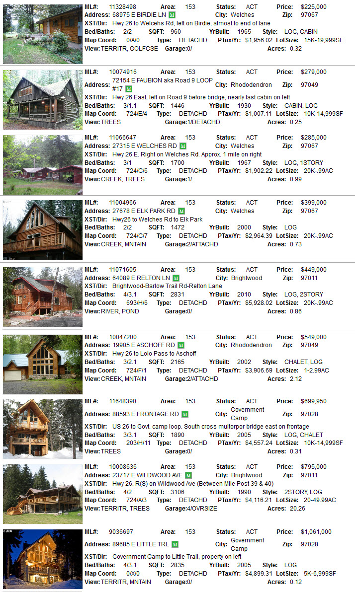 Log Homes on Mt. Hood