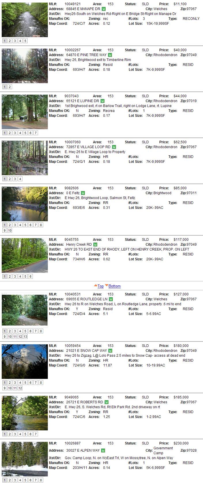 Mt. Hood Land sales for 2010