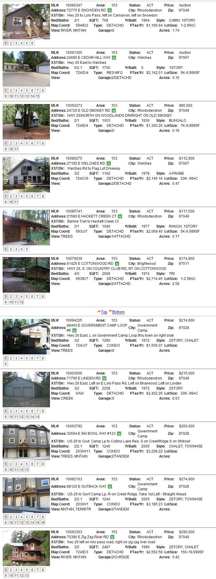 December 2010 Mt. Hood Foreclosures