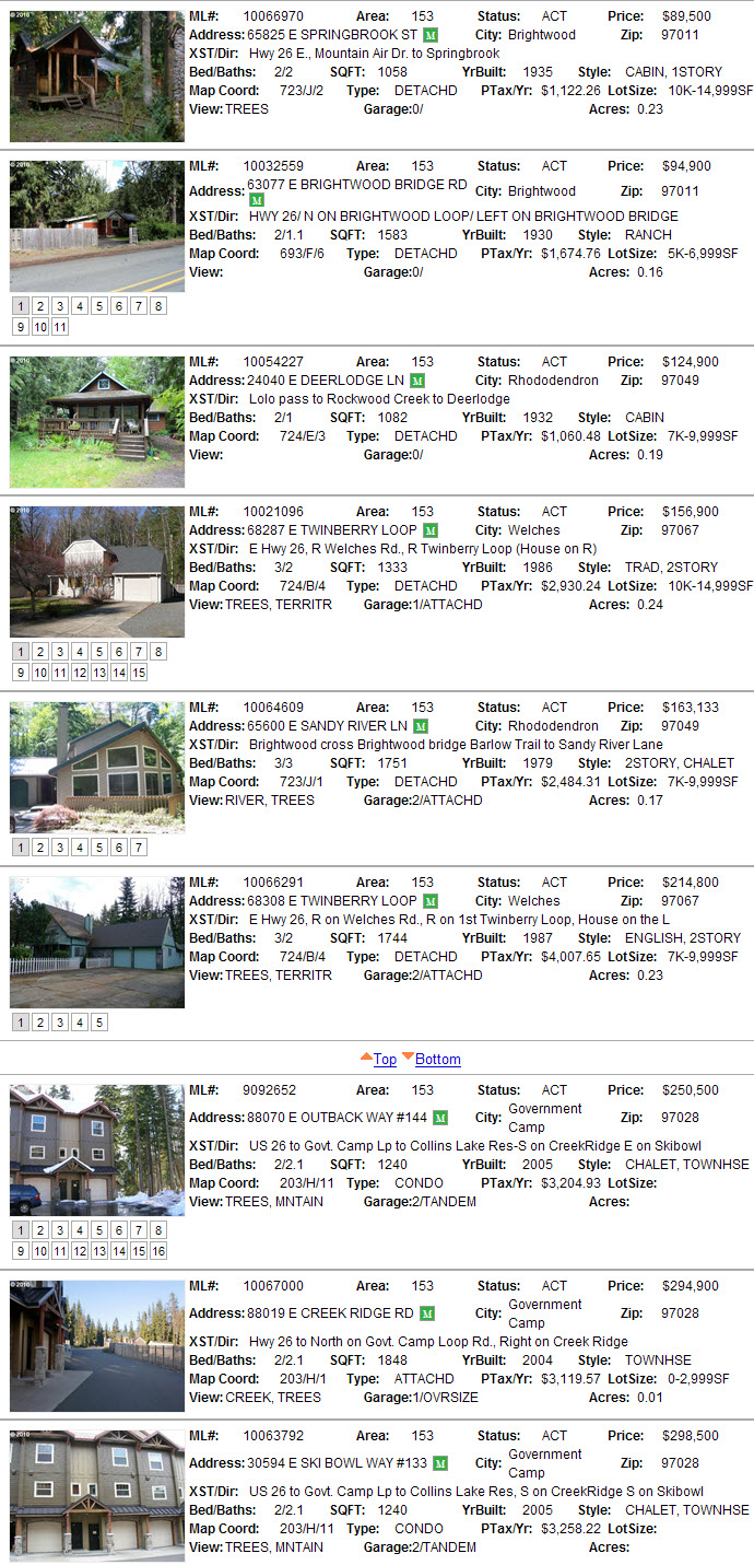 Mt. Hood foreclosures for August 2010