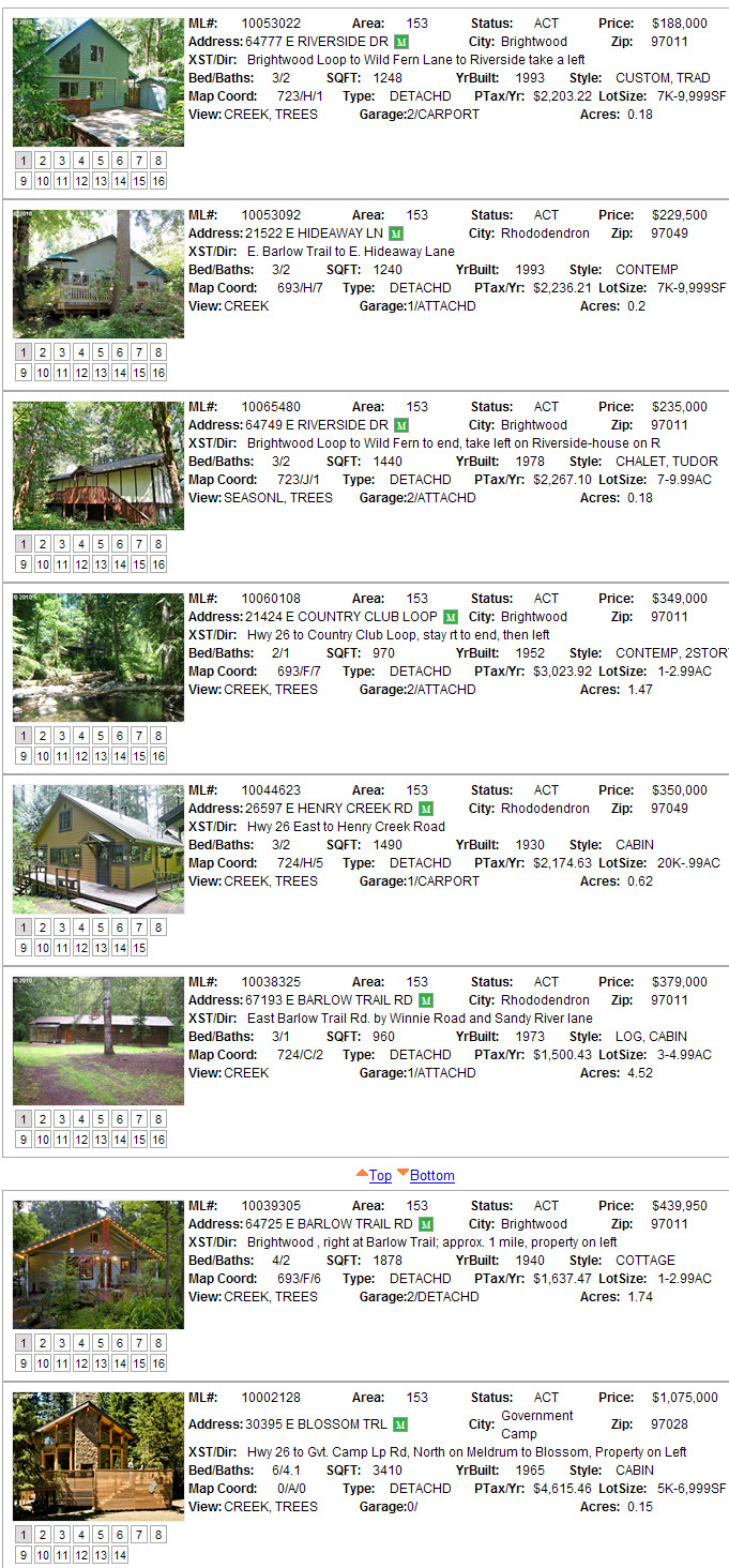 Mt. Hood Creekfront Homes for sale