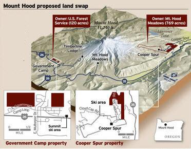 Mt. Hood Land Swap