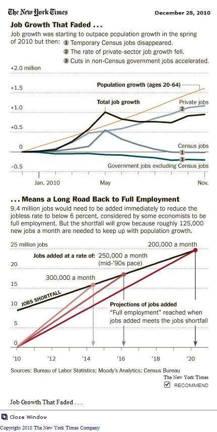 unemployment recession